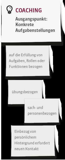 standortbestimmung_mobil-2