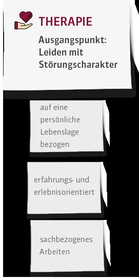 standortbestimmung_mobil-3